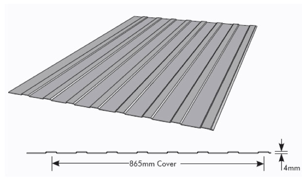 Panelform-Coverage-865mm-02